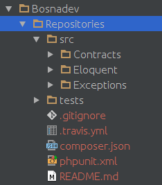 Repository - Directory Structure